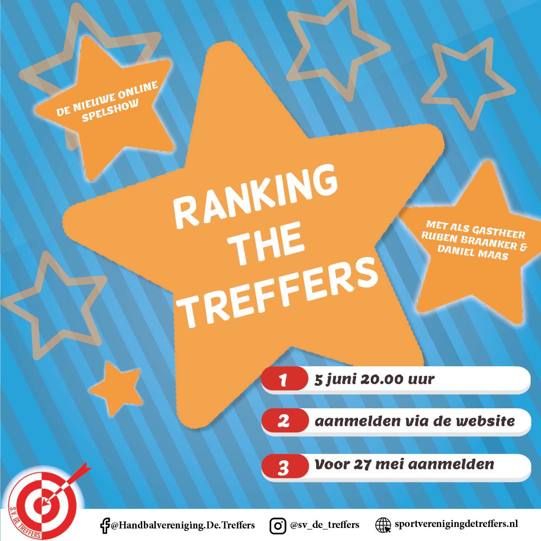 Ranking the Treffers